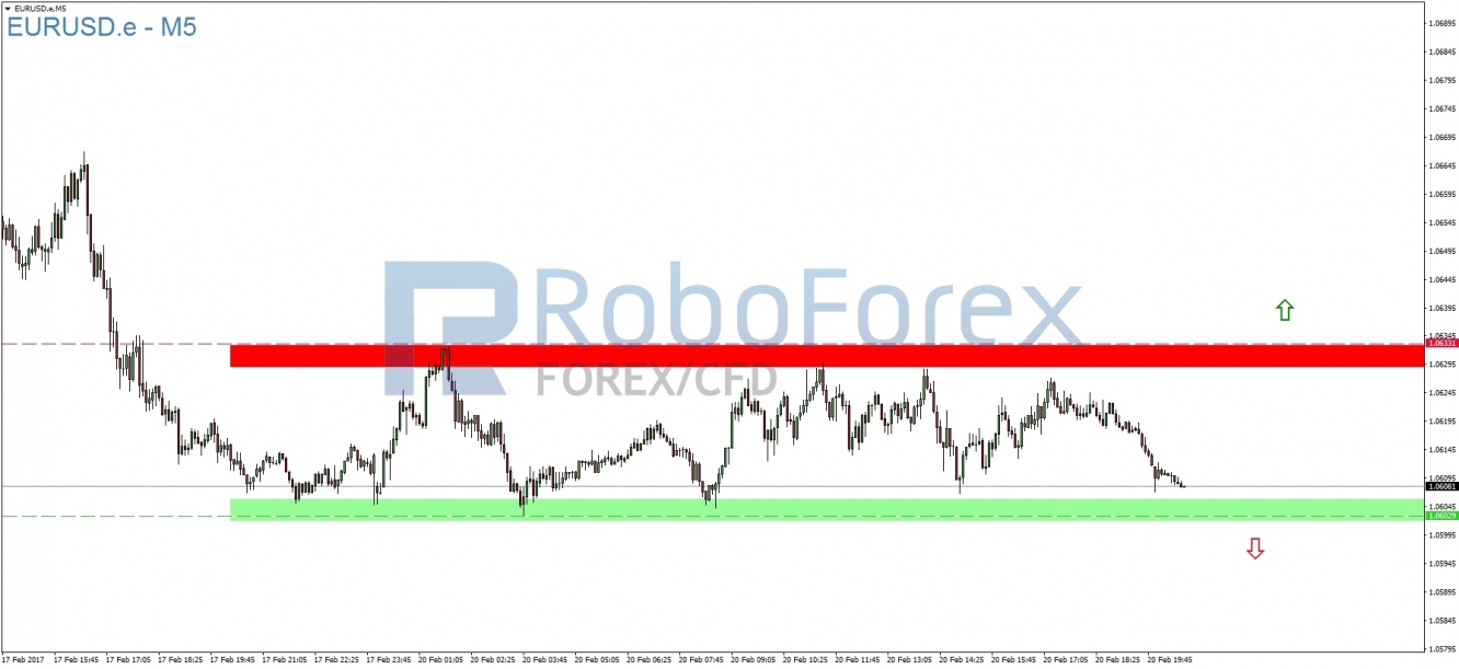 Hellmeyer forex report